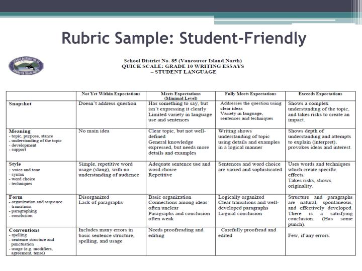 Rubric Sample: Student-Friendly