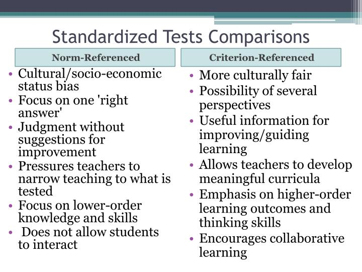 Standardized Tests Comparisons