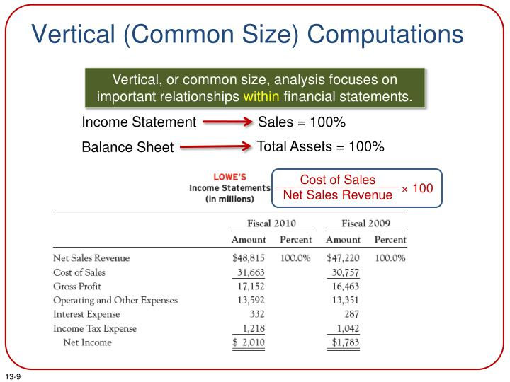 Vertical (Common Size) Computations