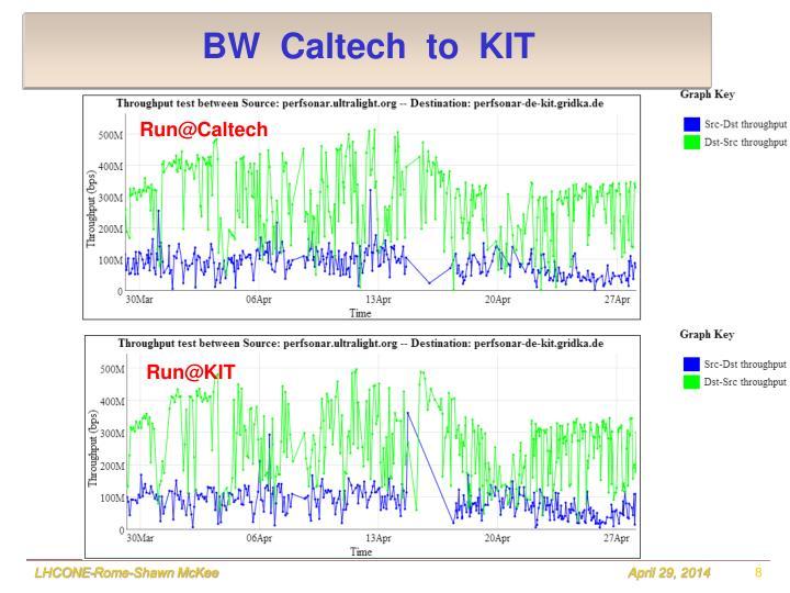BW  Caltech  to  KIT