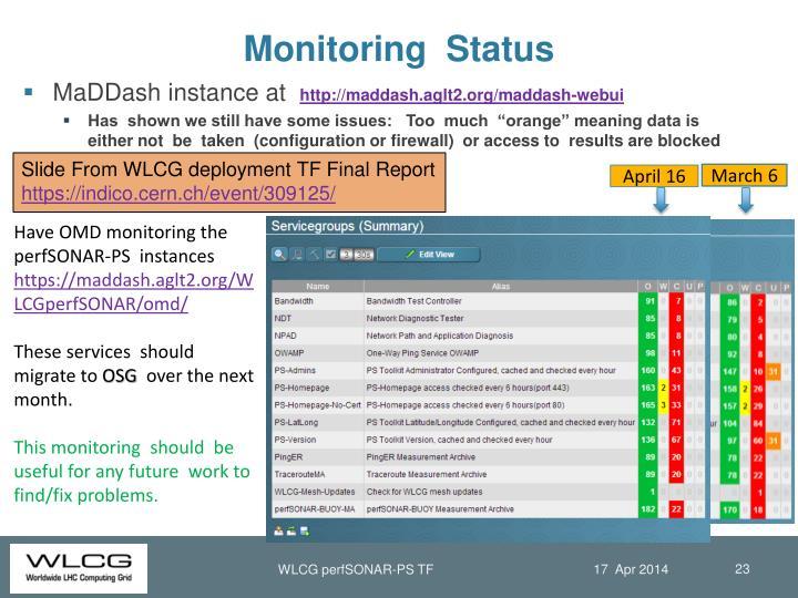 Monitoring  Status