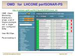 omd for lhcone perfsonar ps