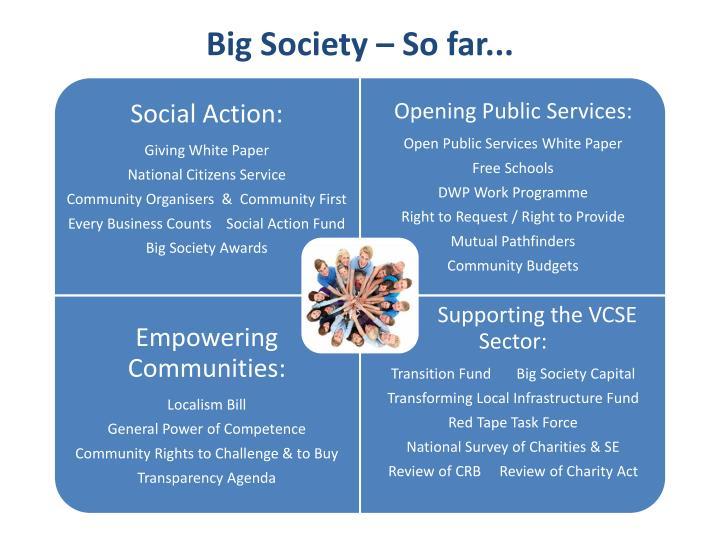 Big Society – So far...