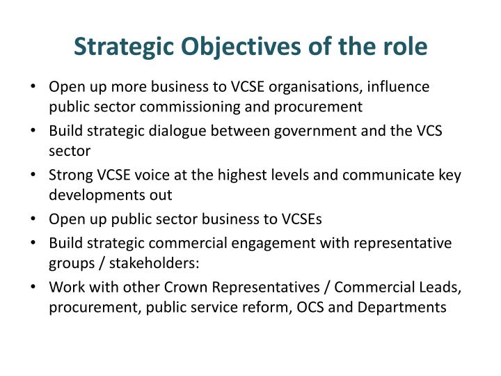 Strategic Objectives of the role