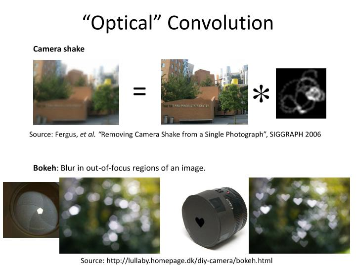 """""""Optical"""" Convolution"""