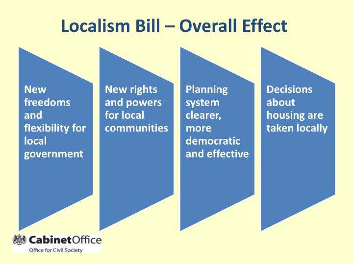 Localism Bill – Overall Effect