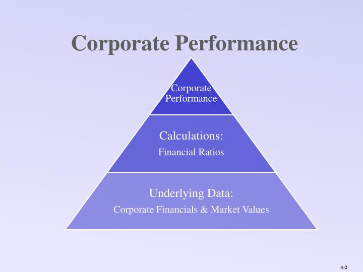 Corporate performance