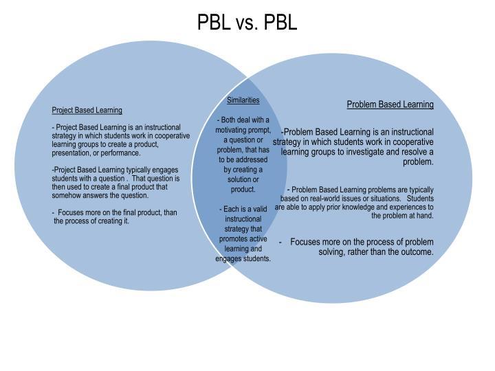 PBL vs. PBL