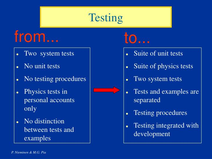 Two  system tests