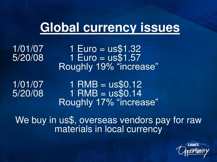 Global currency issues