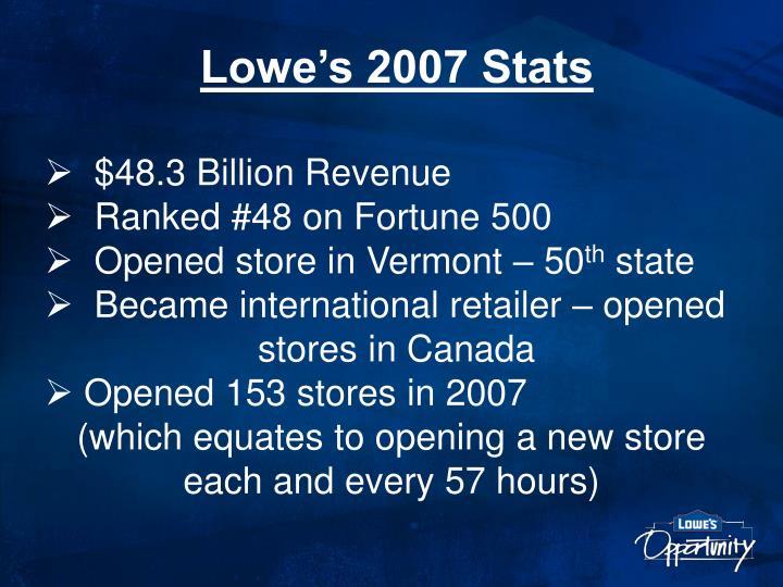 Lowe's 2007 Stats
