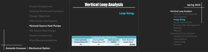 Vertical Loop Analysis