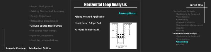 Horizontal Loop Analysis