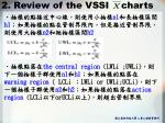 2 review of the vssi charts
