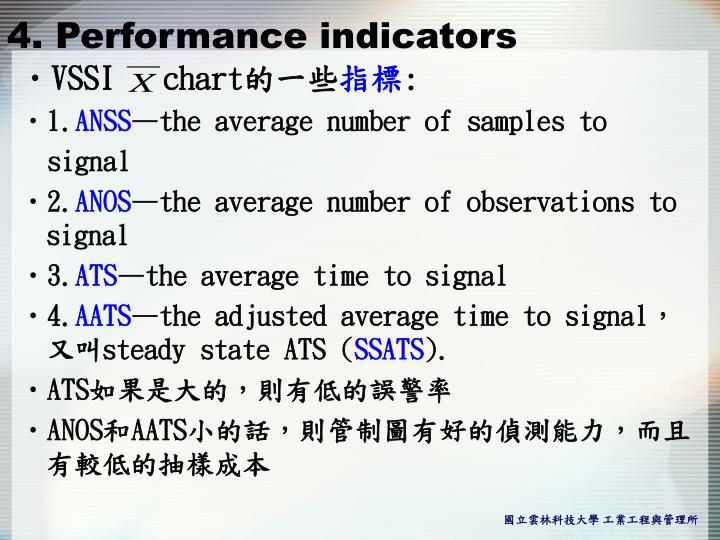 4. Performance indicators