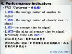 4 performance indicators