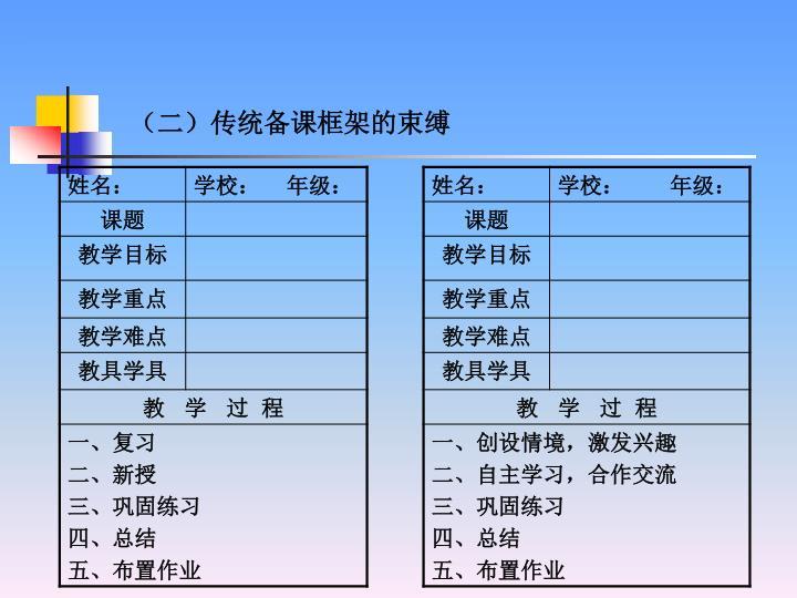 (二)传统备课框架的束缚