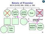 estate of fournier slide 1