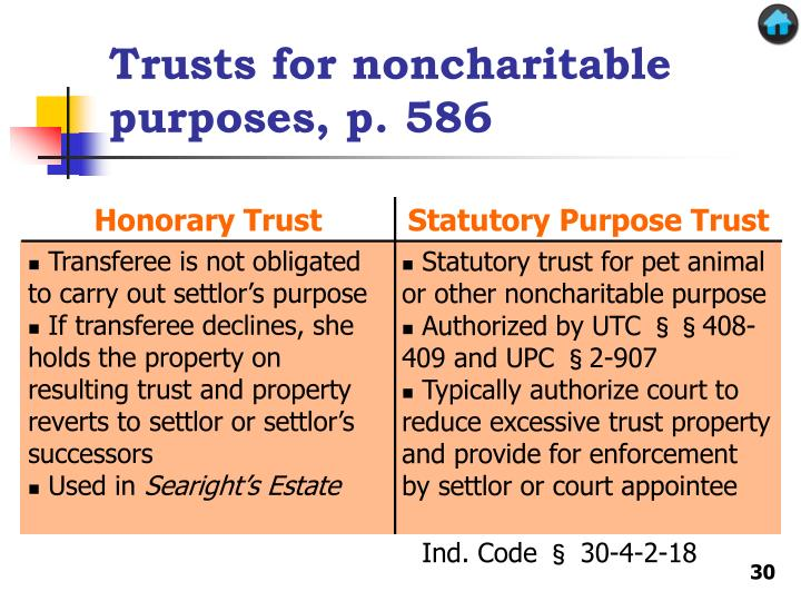 Trusts for noncharitable purposes, p. 586