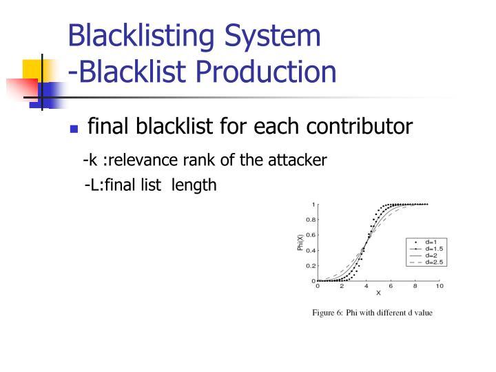 Blacklisting System