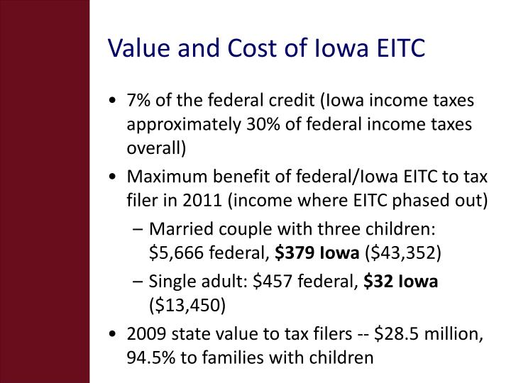 Value and Cost of Iowa EITC