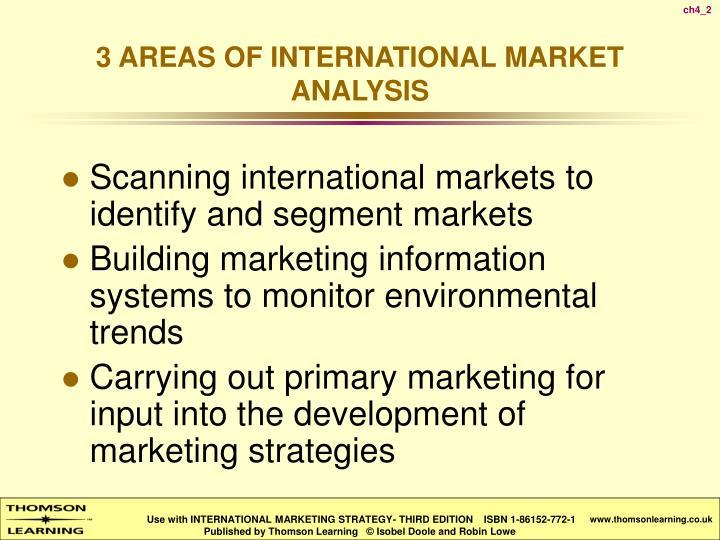Scanning international markets to identify and segment markets