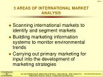 3 areas of international market analysis