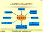a cultural framework