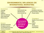 environmental influences on international marketing
