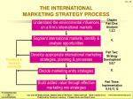 the international marketing strategy process