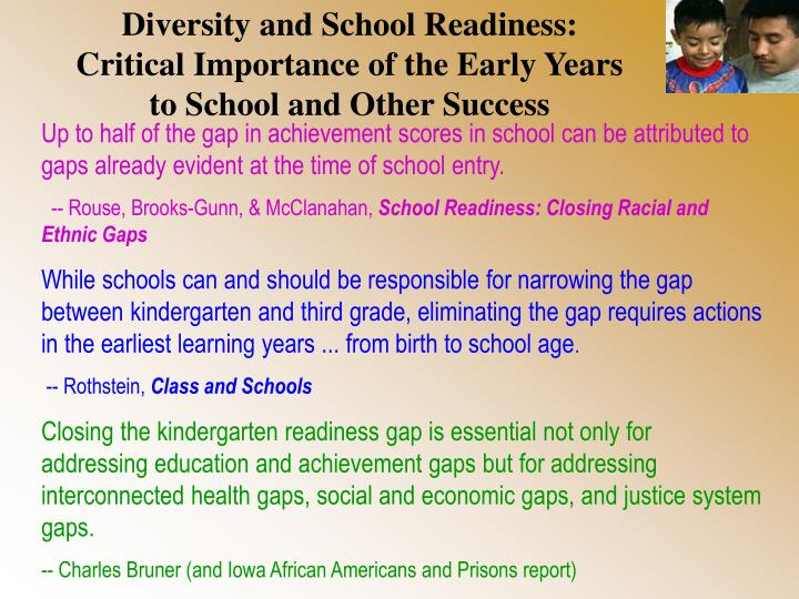 Diversity and School Readiness: