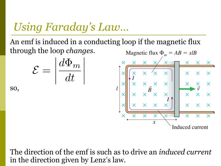 Using Faraday's Law…