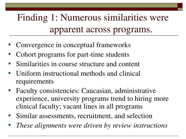 Finding 1: Numerous similarities were apparent across programs.