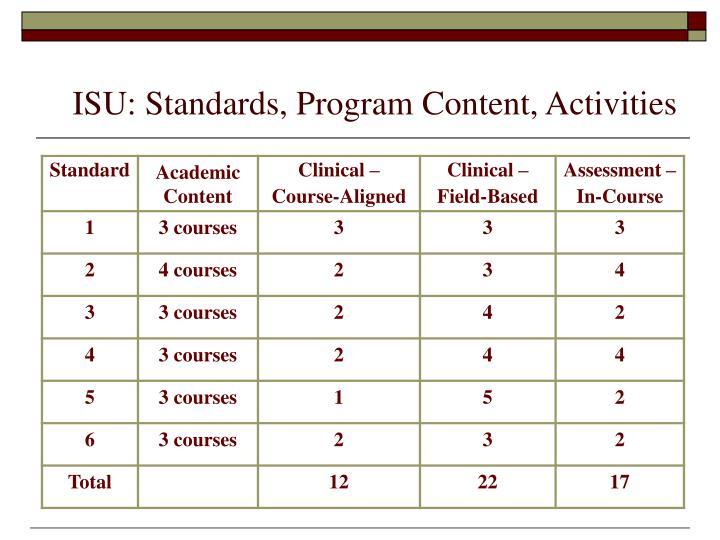 ISU: Standards, Program Content, Activities