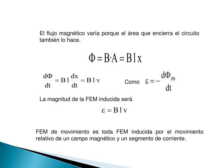 El flujo magnético varía porque el área que encierra el circuito también lo hace.