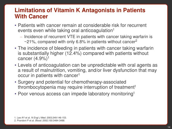 Limitations of Vitamin K Antagonists in Patients With Cancer