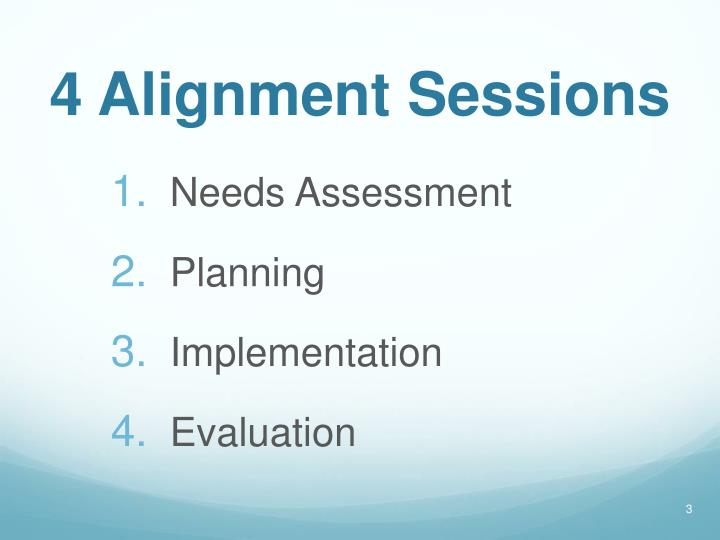 4 alignment sessions