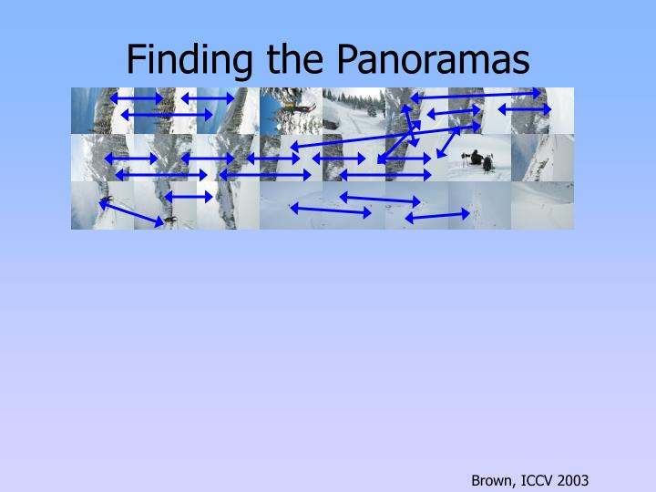 Finding the Panoramas