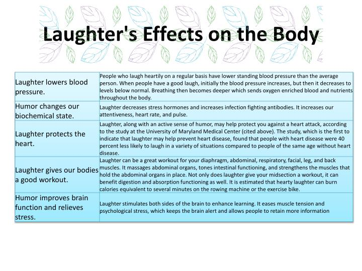 Laughter's Effects on the Body