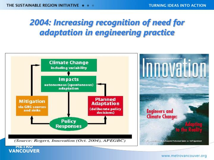 2004: Increasing recognition of need for adaptation in engineering practice