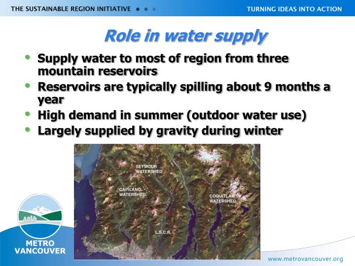 Role in water supply