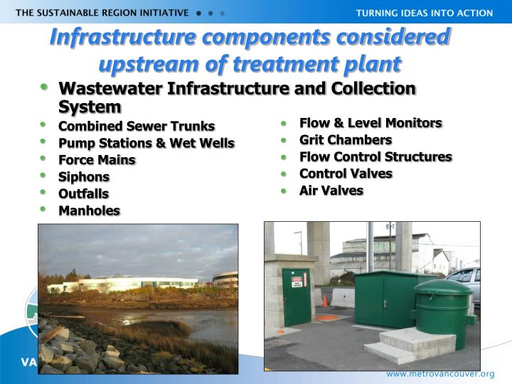 Infrastructure components considered upstream of treatment plant