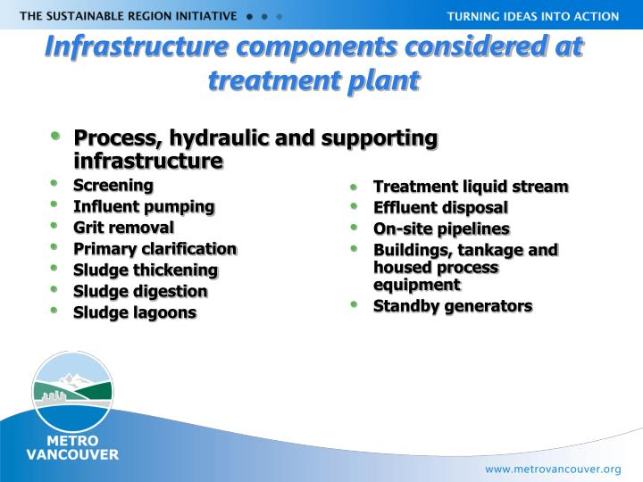 Infrastructure components considered at treatment plant