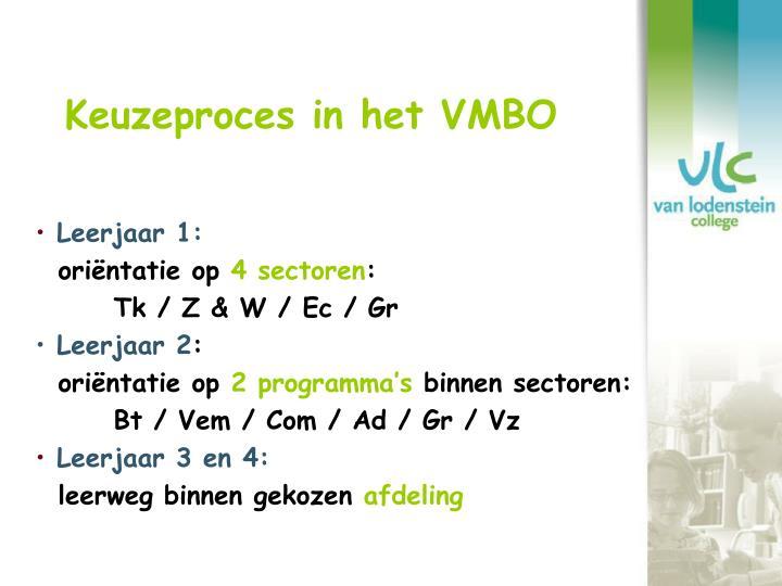 Keuzeproces in het VMBO