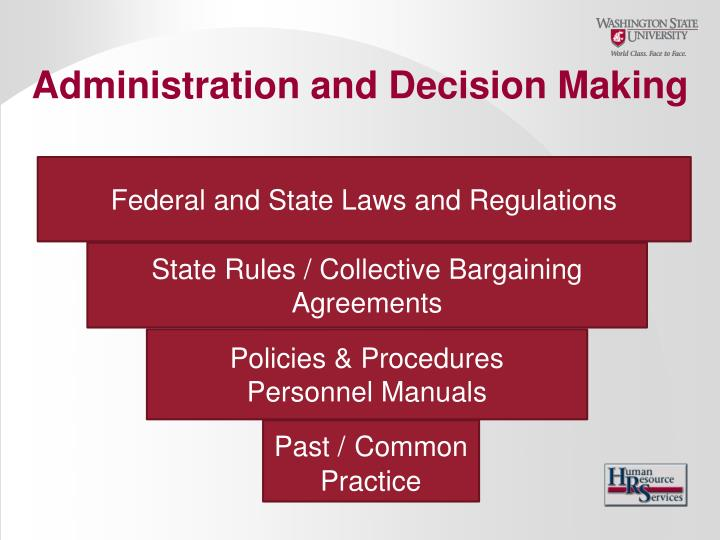 Administration and Decision Making