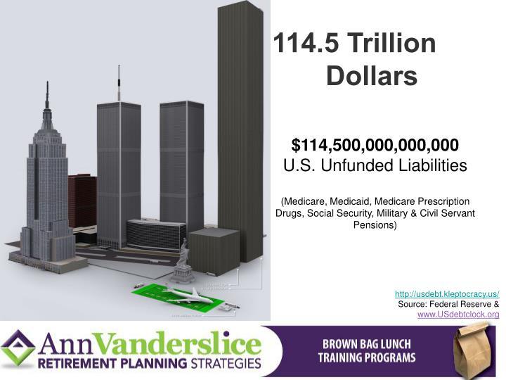 114.5 Trillion