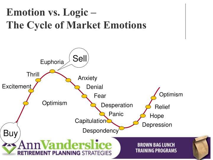 Emotion vs. Logic –