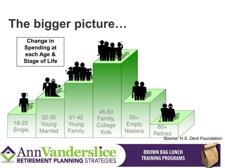 The bigger picture…