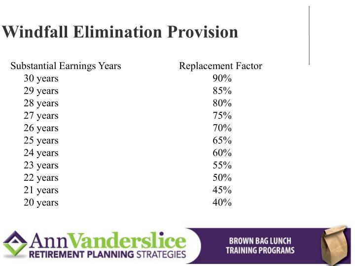 Windfall Elimination Provision