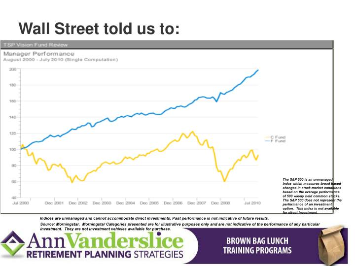 Wall Street told us to: